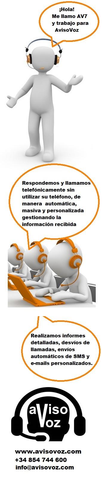 Software telefonico de Avisovoz