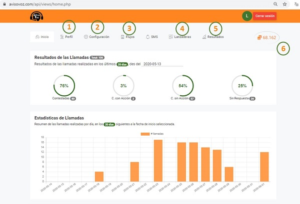 Lanzadera On-line de Llamadas Personalizadas Automáticas Telefónicas