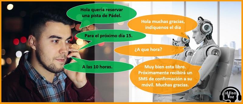 Software Reservas por Teléfono 24H / 7D